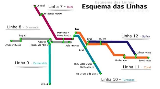 Mapa de tren de San Pablo