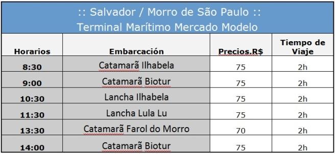 Horarios de barcos Salvador/Morro de San Pablo