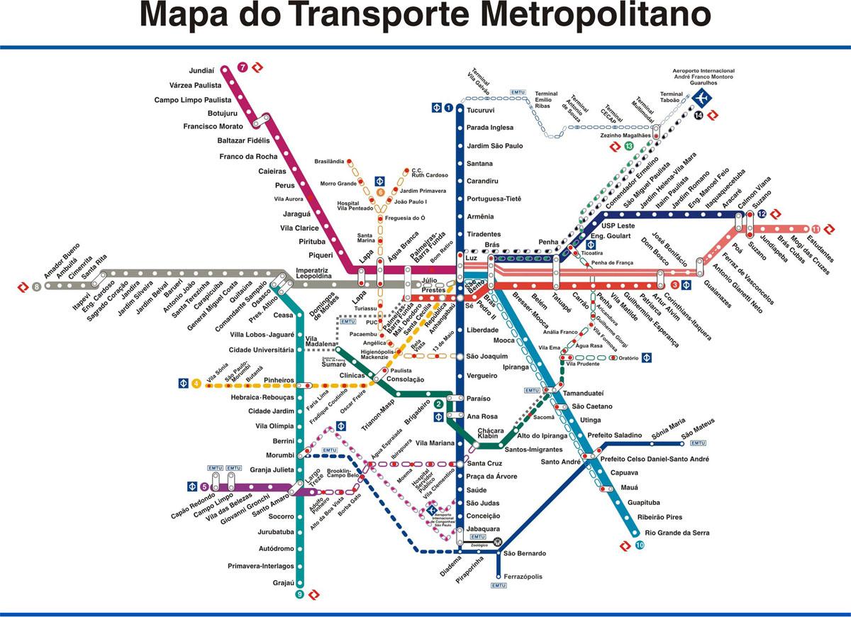 Mapa red de metro de San Pablo